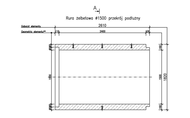 Rura FI 1500 - schemat